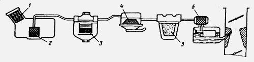 Система очистки бензина в карбюраторном двигателе