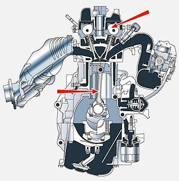Toyota Prius - силовой агрегат