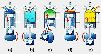 Двигатель аткинсона