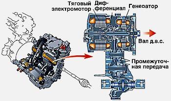 Трансмиссия гибрида