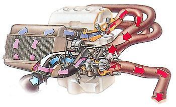 Бензиновая «четверка» в комплекте с турбокомпрессором (waste gate) и воздух-воздушным «интеркулером»
