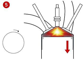 Порядок работы двигателя 2/4SIGHT в 2-тактном режиме