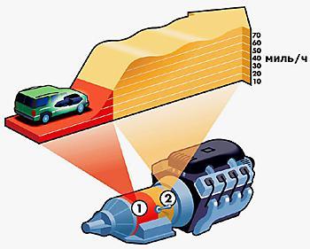 европейский гибрид Astra Diesel Hybrid