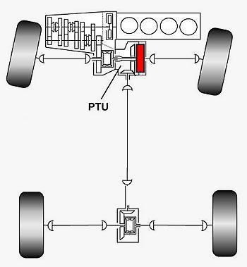 Базовая схема трансмиссии