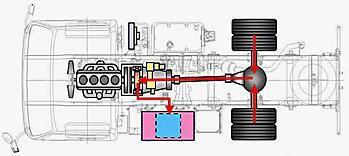 дизель электрический гибрид грузовик