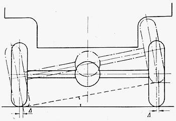 Подвеска с неразрезной осью
