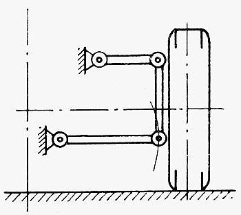 Независимая подвеска на двойных поперечных рычагах