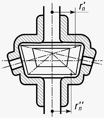 Несимметричный дифференциал делит входной момент не поровну