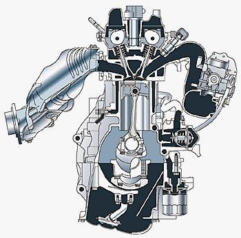 Объемы 4-тактного поршневого двигателя