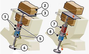 Электромагнитный клапанный механизм