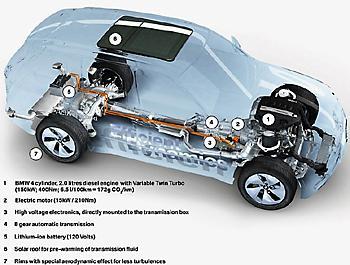 дизель-электрический гибрид X5 Vision