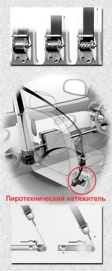 ремень безопасности с пиротехническим натяжителем