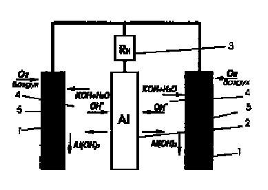 Схема ПТЭ типа алюминий-воздух