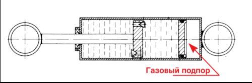 Однотрубный газонаполненный амортизатор