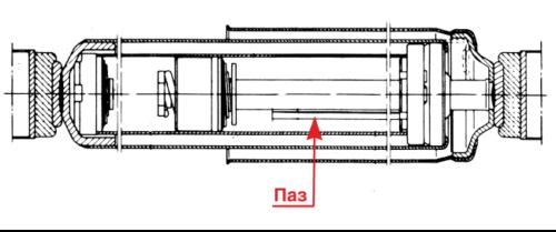 Телескопический амортизатор с обходным пазом, проточенным на внутренней поверхности цилиндра