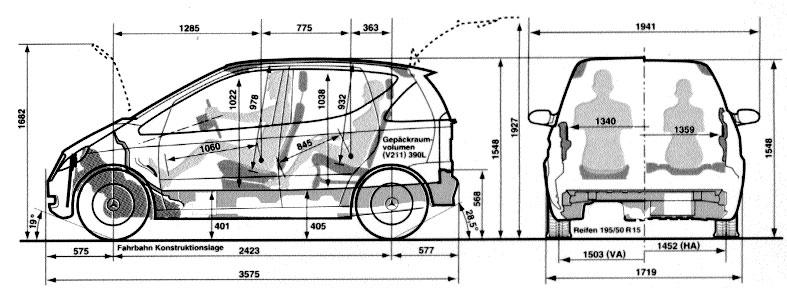 Рождение автомобиля