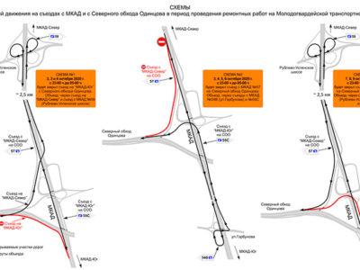 Работы по ремонту дорожного покрытия на съездах, соединяющих МКАД и Северный Обход Одинцова